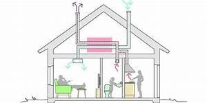 Quelle Vmc Choisir : le magazine maison travaux prix pose ~ Melissatoandfro.com Idées de Décoration
