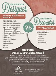 interior designer or decorator which is best for you With interior decorator vs interior stylist