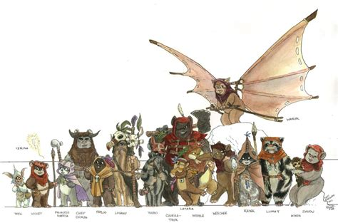 ewoks true role  star wars geektyrant