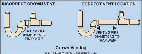 kitchen sink without vent homeofficedecoration kitchen sink plumbing vent