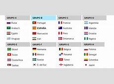 Sorteo Mundial 2018 así quedan los grupos y cruces