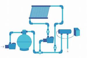 Recommended Plumbing For Swimming Pool Heating