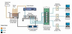 Box Modem Cable Wiring Diagram