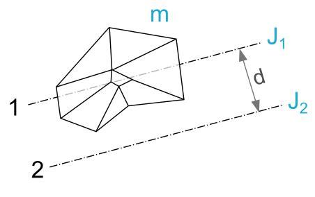 traegheitsmoment tabelle metallteile verbinden