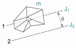 Flächenträgheitsmoment Berechnen : satz von steiner das tr gheitsmoment mit dem satz von steiner berechnen ~ Themetempest.com Abrechnung