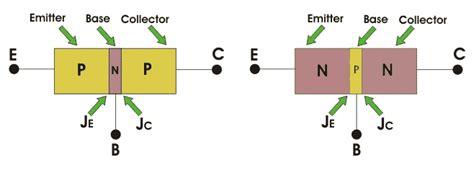 Bipolar Junction Transistor Bjt Electricalu