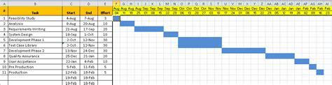Excel Timeline Template Project Timeline Template Excel Calendar Template Excel