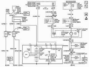 2004 Trailblazer Engine Performance Wiring Diagram