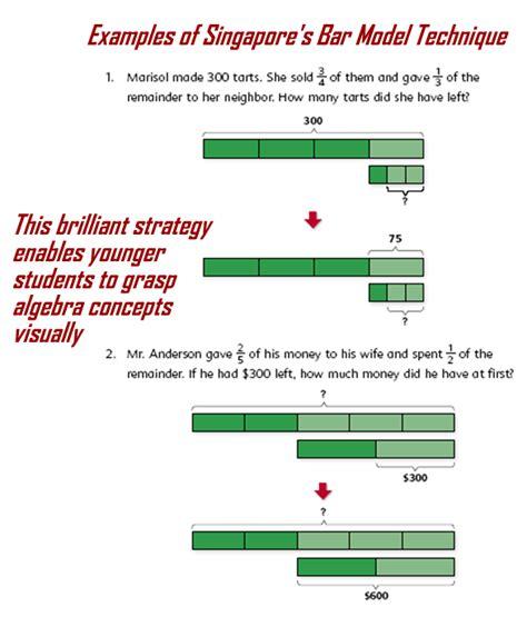 All Worksheets » Singapore Bar Model Worksheets
