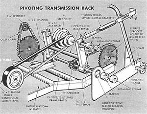 Mini Bike Transmission  With Images