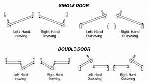 Determining The Hand Or Handing Of A Door