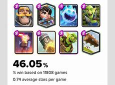 Top 10 Most Popular Decks in Clash Royale SALTY LEGENDS