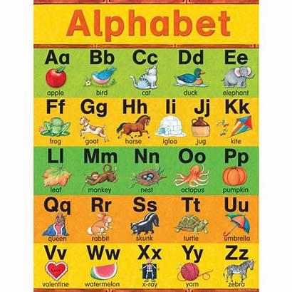 Alphabet Chart Charts Strictlyforkidsstore Discount