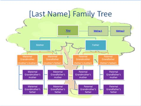 easy guide  creating  family tree  powerpoint