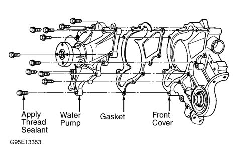 2000 Ford Tauru Waterpump Diagram by How To Fully Tighten The Water Pulley