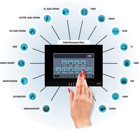 sistem kontrol akıllı ev audio elektronik