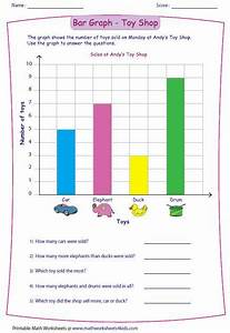 Maps Charts Graphs Diagrams Grades 3 6