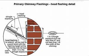 Chimney Flashings - How To Deal With Chimney Leaks