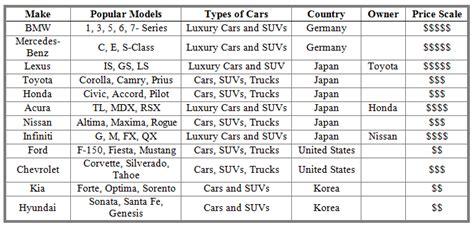 car brands   secret goodmantality