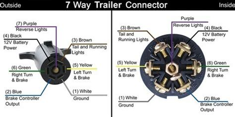 Trailer Connection Tekonsha Brake Controller