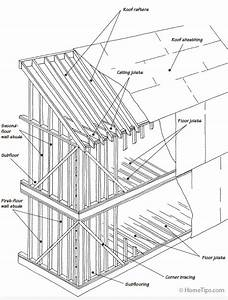 House Framing Diagrams  U0026 Methods