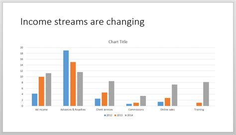 powerpoint graph switch rows and columns in a chart