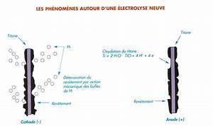 Entretien D Une Piscine : entretien d 39 une piscine au sel ~ Zukunftsfamilie.com Idées de Décoration