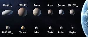 Planets and Dwarf Planets in Order From the Sun (page 2 ...