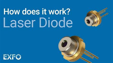 laser diode exfo animated glossary  fiber optics youtube