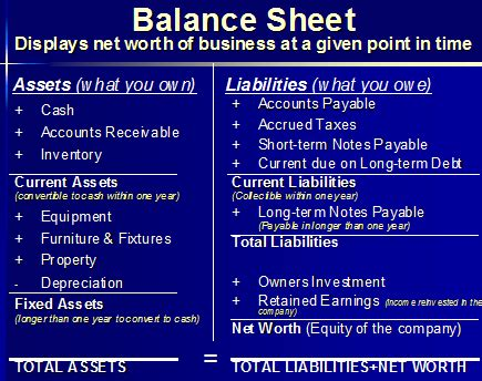 it s easy to read financial statements