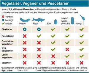 Was Darf Ich Essen Bei Gicht : was darf man nicht bei gicht essen gesunde ern hrung lebensmittel ~ Frokenaadalensverden.com Haus und Dekorationen