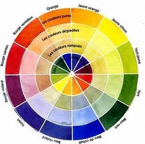 les 25 meilleures idees de la categorie peinture aquarelle With comment faire la couleur orange en peinture 3 cours le melange des couleurs primaires nabismag