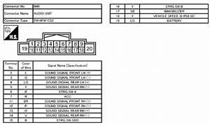 Nissan Qashqai Cy06d Head Unit Pinout Diagram