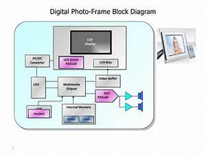 Digital Photo