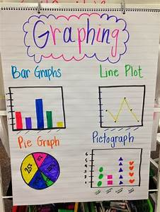 110 Best Images About Math Anchor Charts  1st