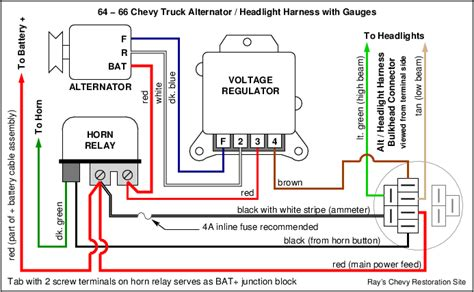 1969 Chevelle Alternator Wiring Diagram by S Chevy Restoration Site Gauges In A 66 Chevy Truck
