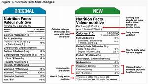nutrition facts table template - canada food labelling nutrition facts axxya systems