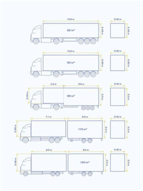 Truck Sizes by Truck Trailer Truck Trailer Sizes