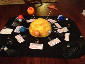 Solar system project kids | Kids | Pinterest | Solar ...