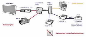 Telefon über Pc : kabel internet kabel telefonanschluss und kabelfernsehen ~ Lizthompson.info Haus und Dekorationen