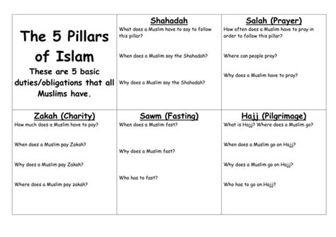 the five pillars of islam by samroberts86 teaching resources