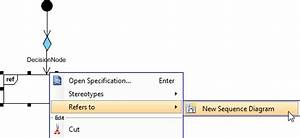 How To Draw A Interaction Overview Diagram In Uml