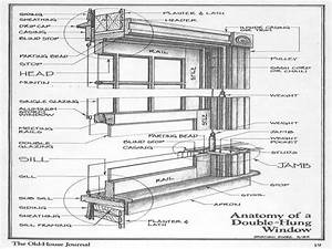 Window Components Diagram Single Hung