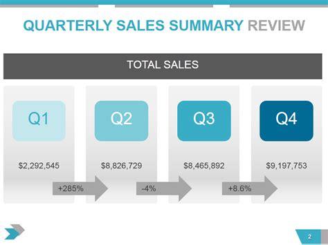 Business Quarters Quarterly Business Review Presentation All The Essential