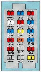 81 Cutlass Supreme Fuse Box Diagram