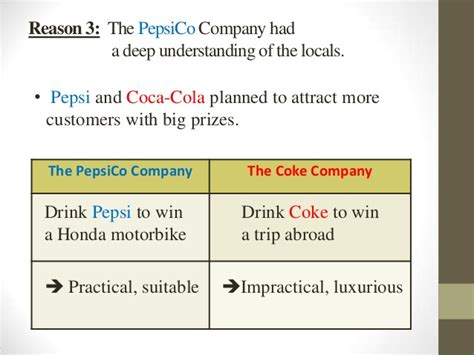 Pepsi And Cocacola In Marketing Strategy War. Online College Vs Traditional College. Macbook Pro Virus Protection. Cons Of Technology In The Classroom. Free Ecommerce Website Hosting. 401 K Profit Sharing Plan A Packaging Systems. Audio Production Schools In Florida. Irs Fresh Start Initiative Washer Belt Repair. Dallas Executive Suites Marvin Windows Austin