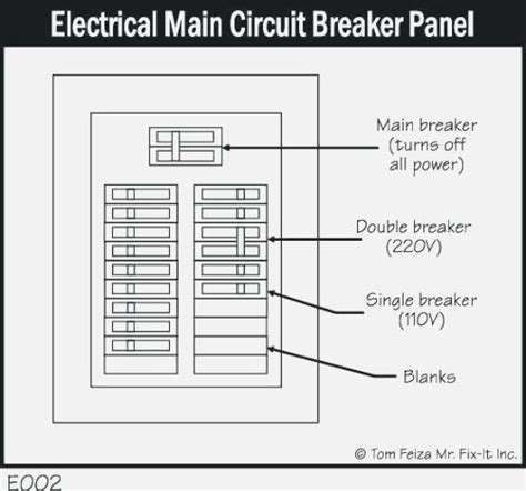 However you can create labels from a template. Circuit Breaker Panel Label Template top 41 Amazing Free Printable Circuit Breaker Panel Labels ...