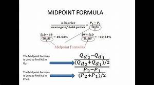 Price Elasticity of Demand (PED) - Point PED & ARC PED ...