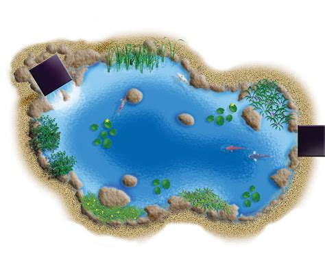 aquascape medium pond kit     choice  pump