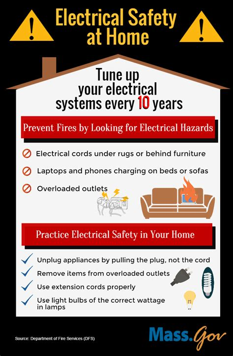 learn   prevent electrical fires   home mass